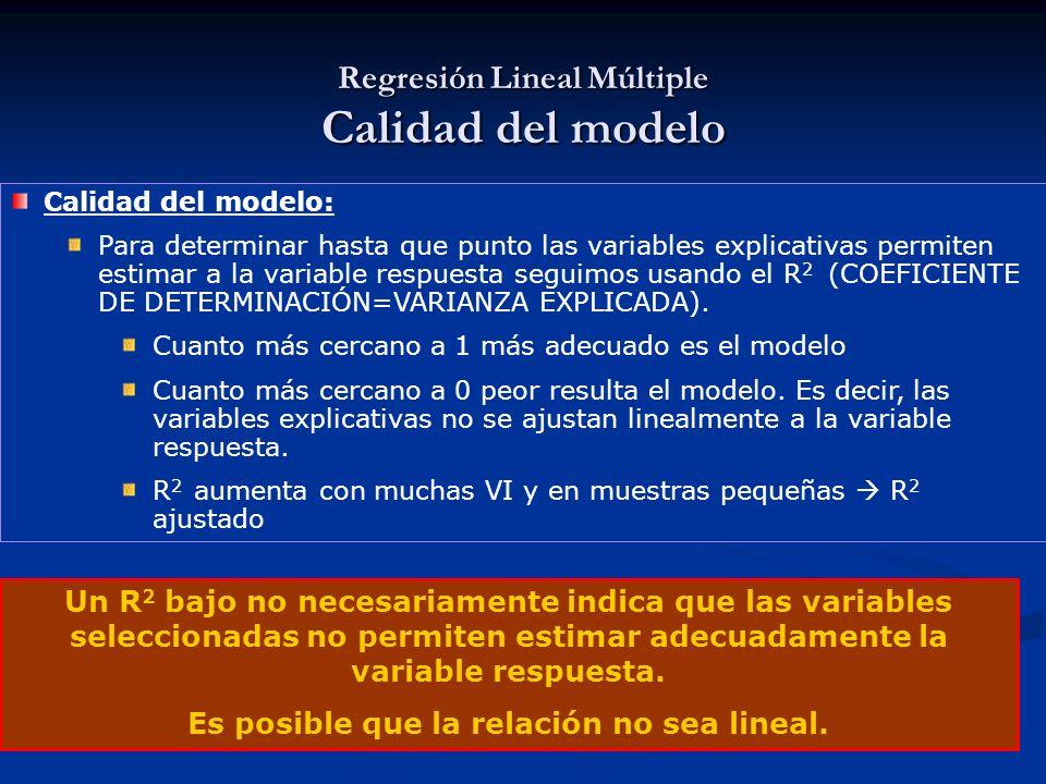 Regresión Lineal Múltiple Calidad del modelo