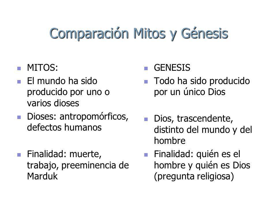 Comparación Mitos y Génesis