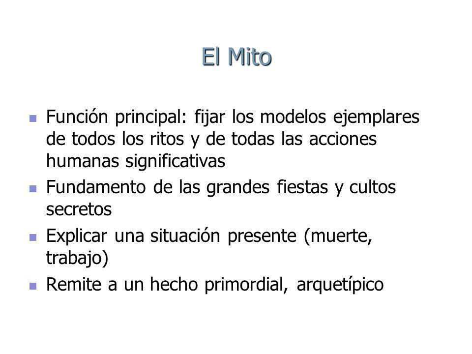 El Mito Función principal: fijar los modelos ejemplares de todos los ritos y de todas las acciones humanas significativas.
