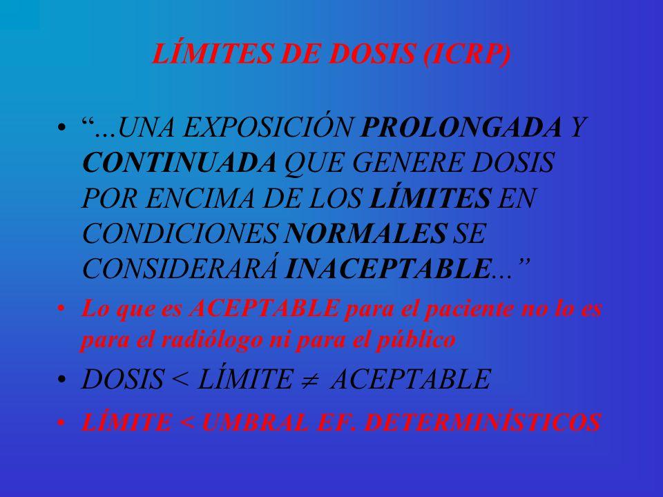 LÍMITES DE DOSIS (ICRP)