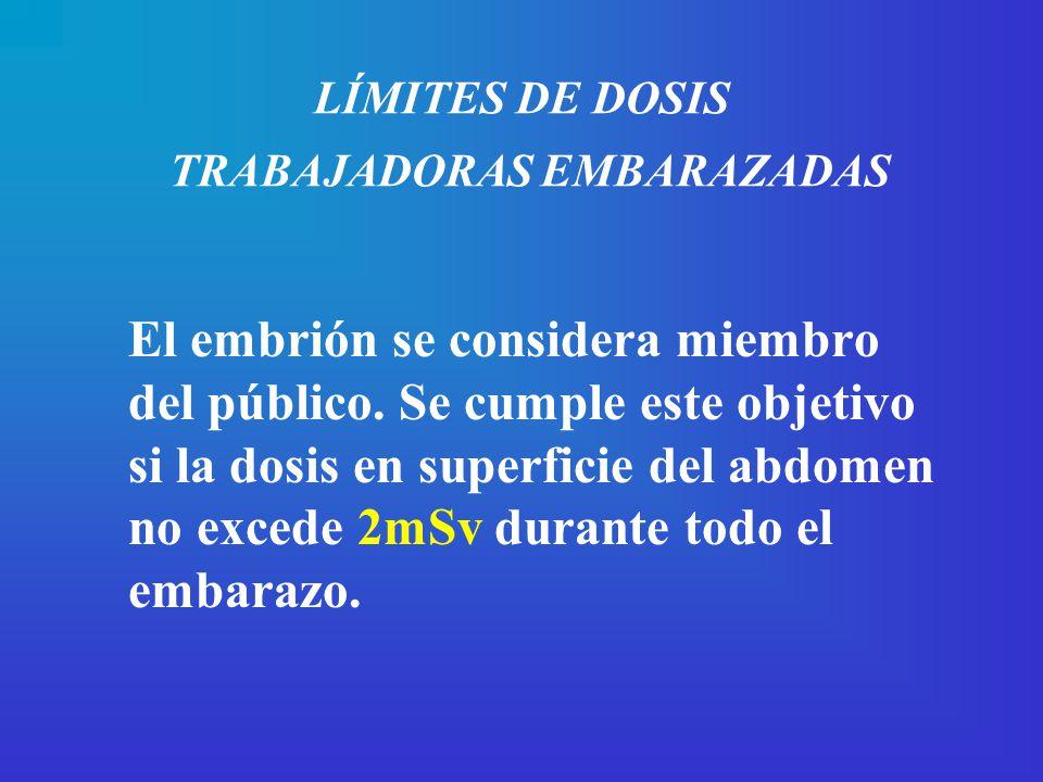 LÍMITES DE DOSIS TRABAJADORAS EMBARAZADAS