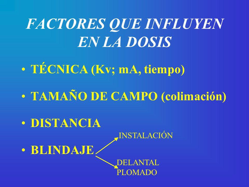 FACTORES QUE INFLUYEN EN LA DOSIS