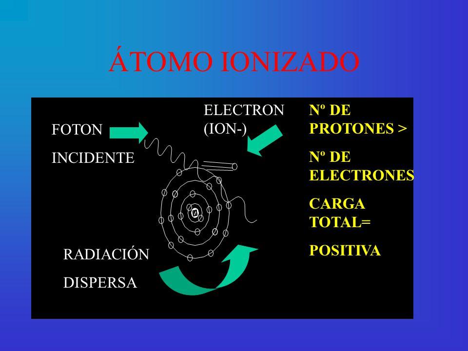 ÁTOMO IONIZADO ELECTRON (ION-) Nº DE PROTONES > Nº DE ELECTRONES