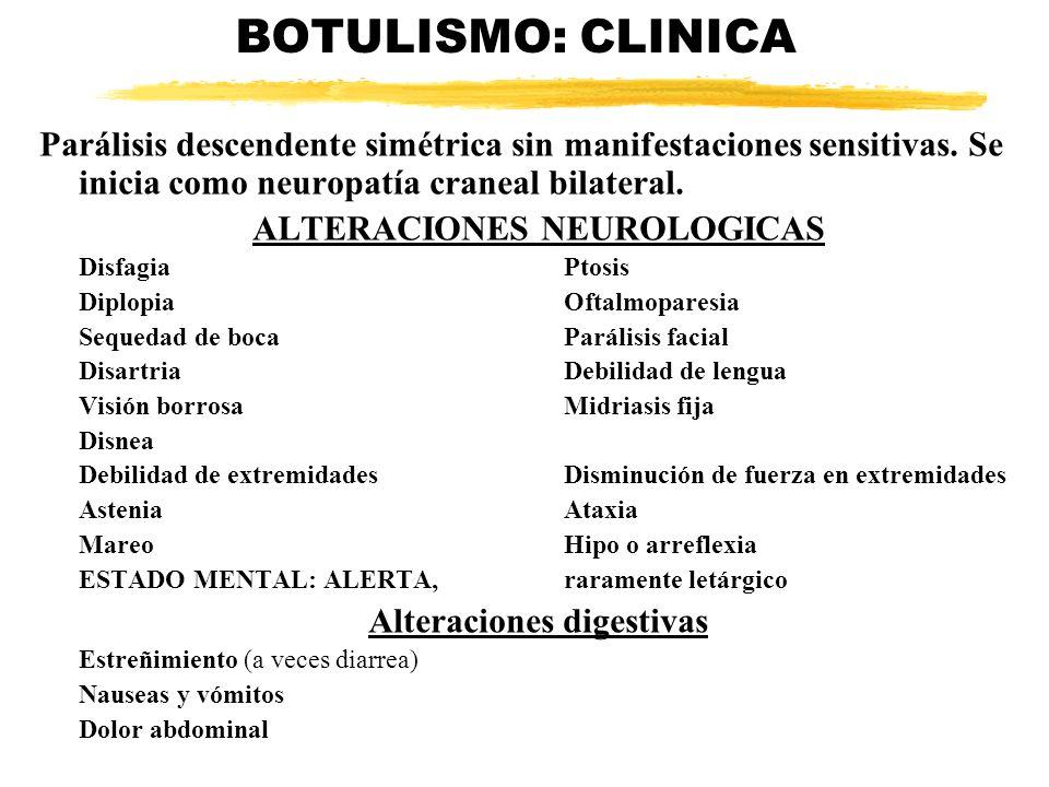 ALTERACIONES NEUROLOGICAS Alteraciones digestivas