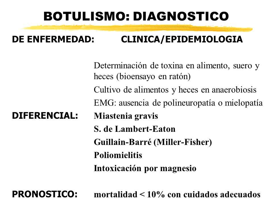 BOTULISMO: DIAGNOSTICO