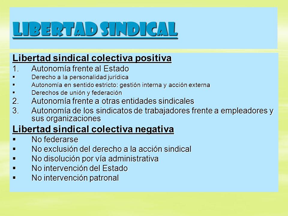 Libertad sindical Libertad sindical colectiva positiva
