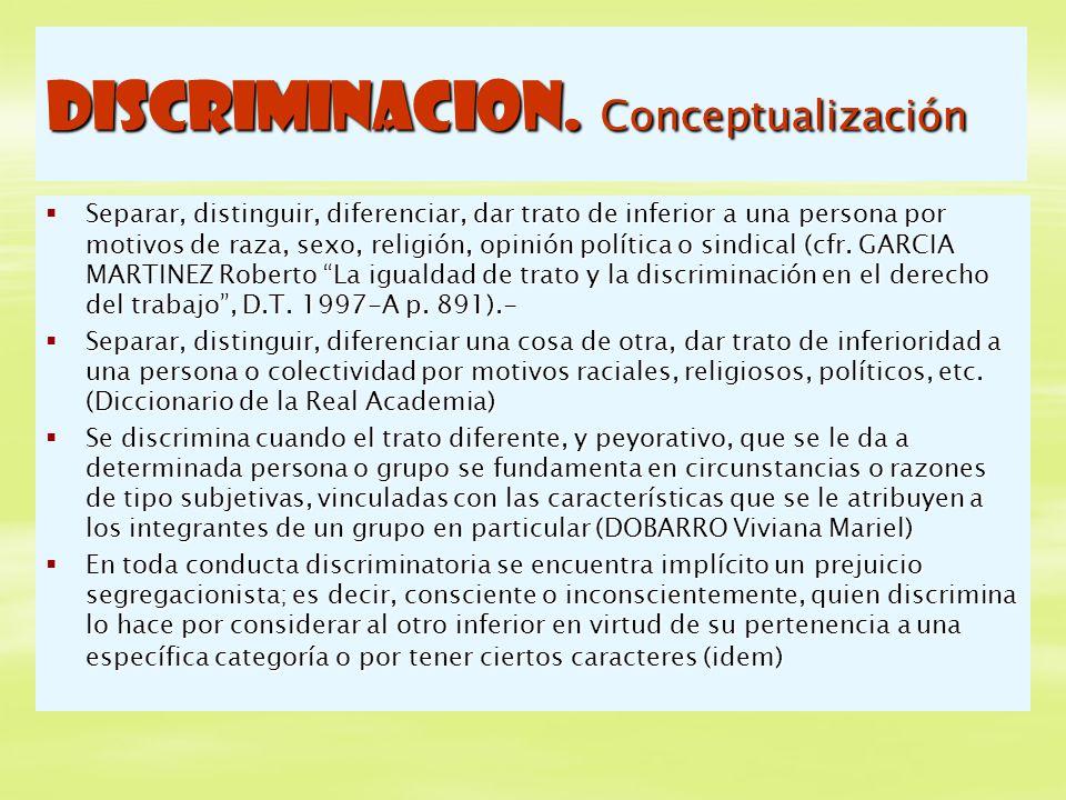 DISCRIMINACION. Conceptualización
