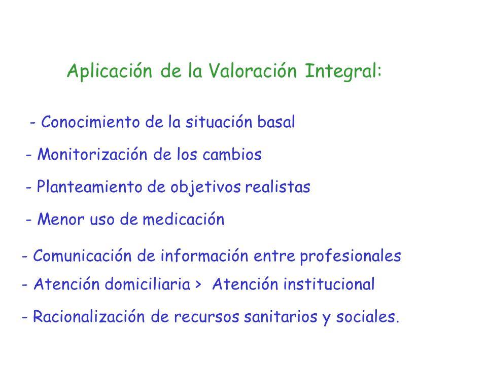 Aplicación de la Valoración Integral: