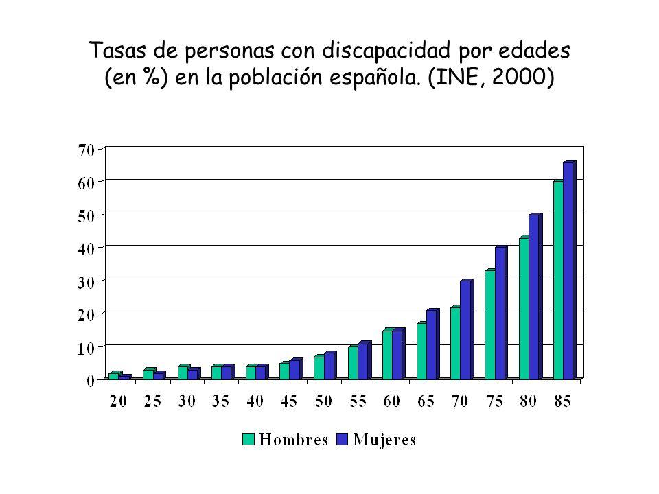 Tasas de personas con discapacidad por edades (en %) en la población española. (INE, 2000)