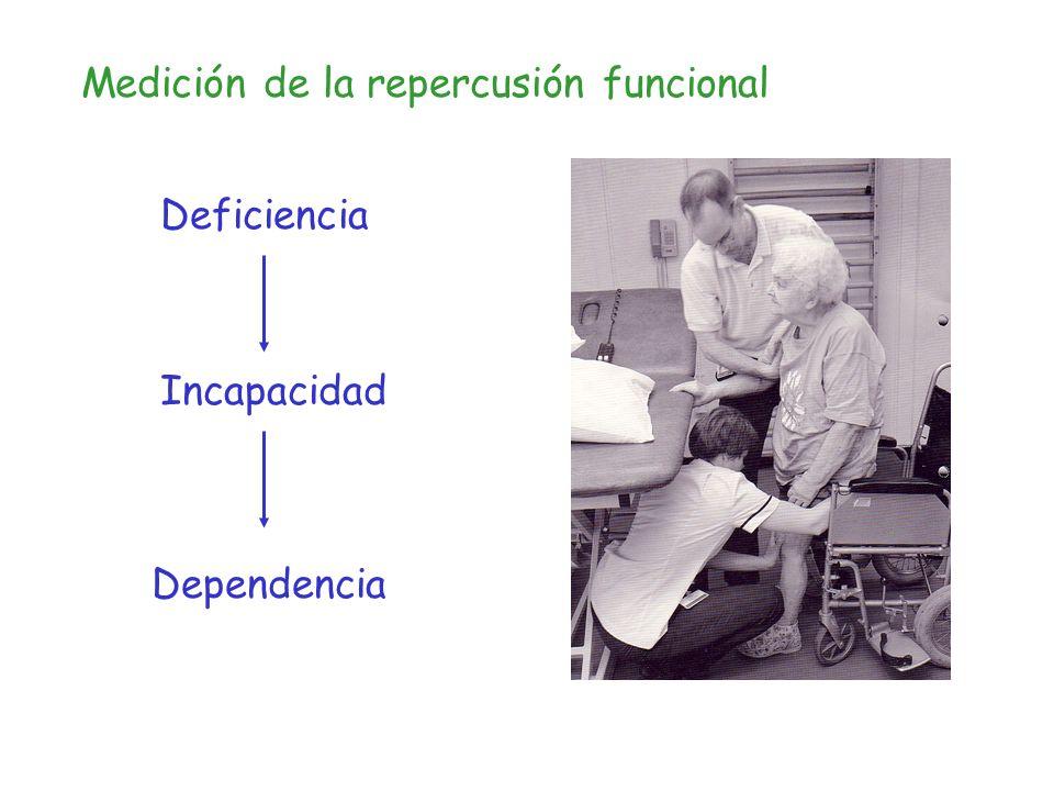 Medición de la repercusión funcional