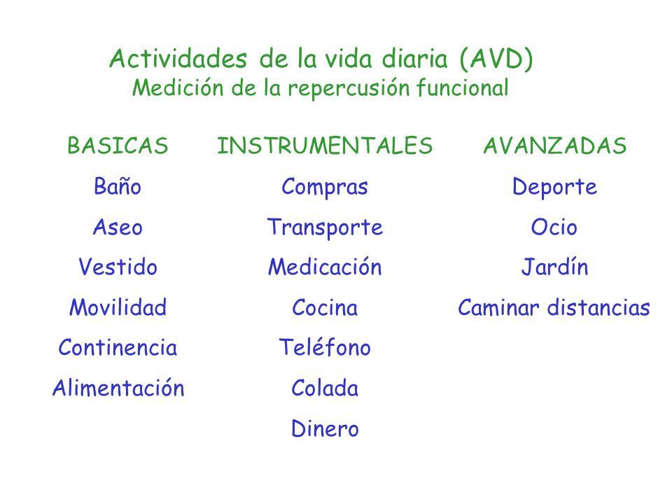 Actividades de la vida diaria (AVD)