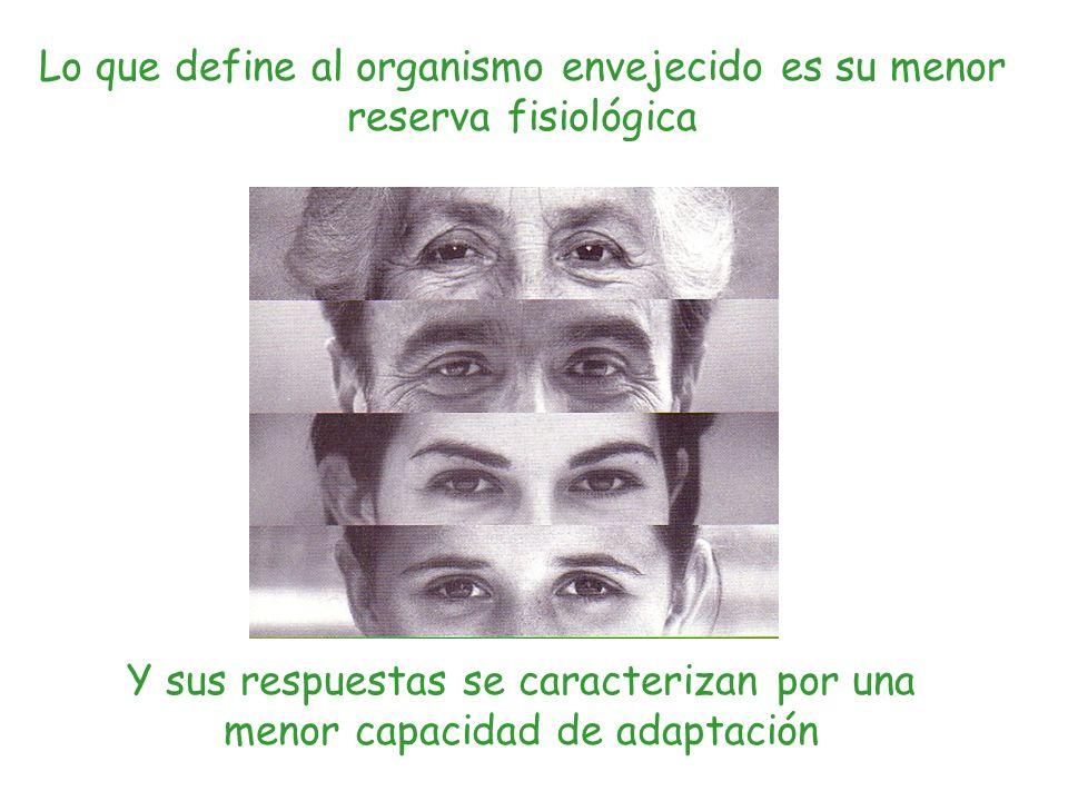 Lo que define al organismo envejecido es su menor reserva fisiológica