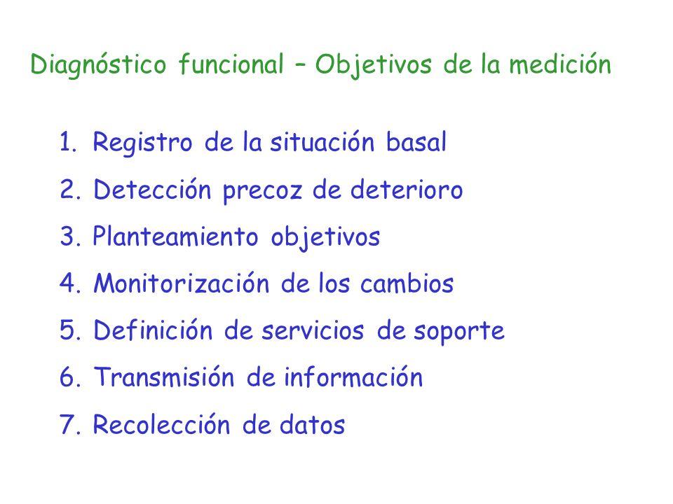 Diagnóstico funcional – Objetivos de la medición