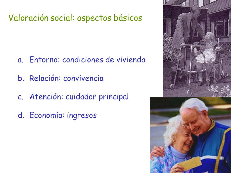 Valoración social: aspectos básicos