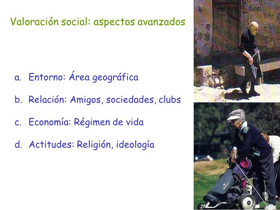 Valoración social: aspectos avanzados