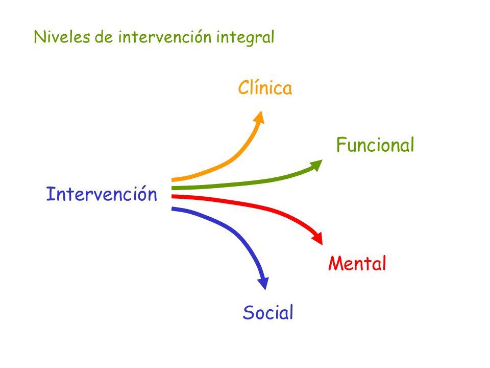 Clínica Funcional Intervención Mental Social