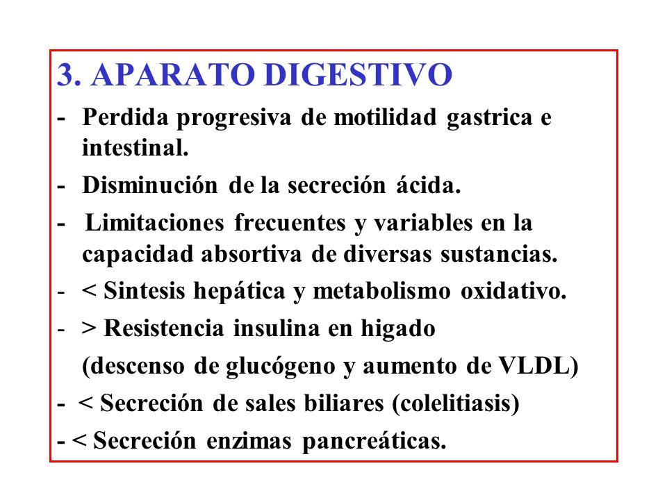 3. APARATO DIGESTIVO - Perdida progresiva de motilidad gastrica e intestinal. - Disminución de la secreción ácida.