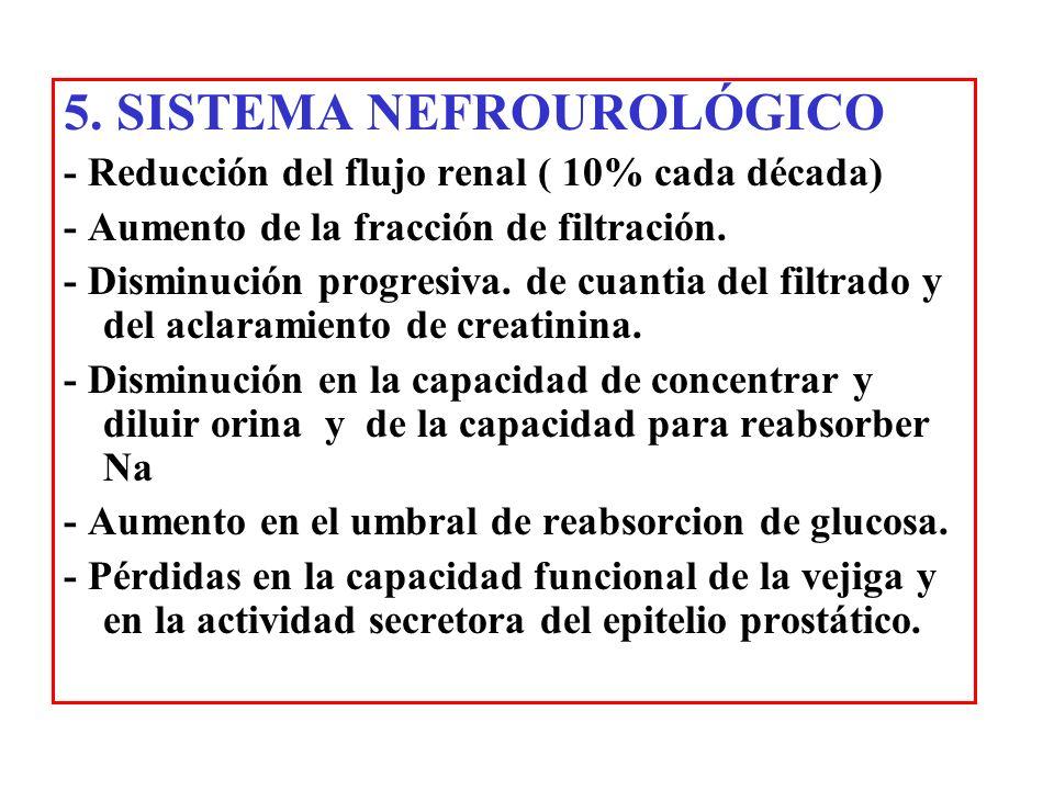 5. SISTEMA NEFROUROLÓGICO