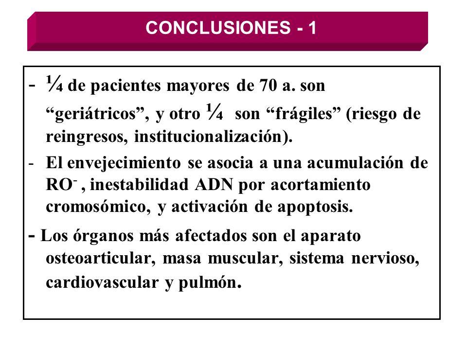 CONCLUSIONES - 1 ¼ de pacientes mayores de 70 a. son geriátricos , y otro ¼ son frágiles (riesgo de reingresos, institucionalización).