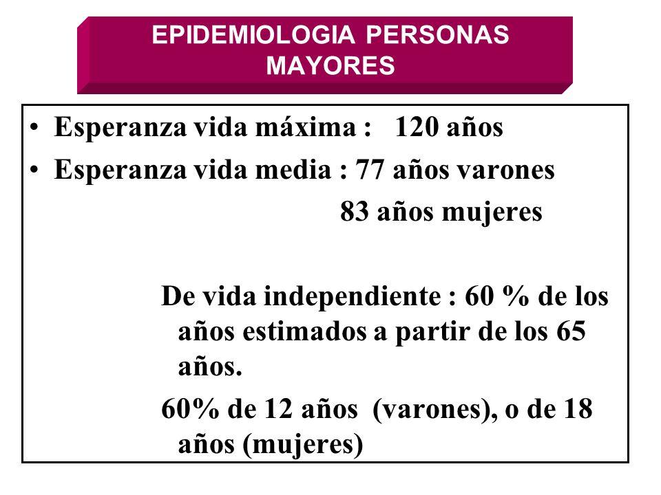 EPIDEMIOLOGIA PERSONAS MAYORES