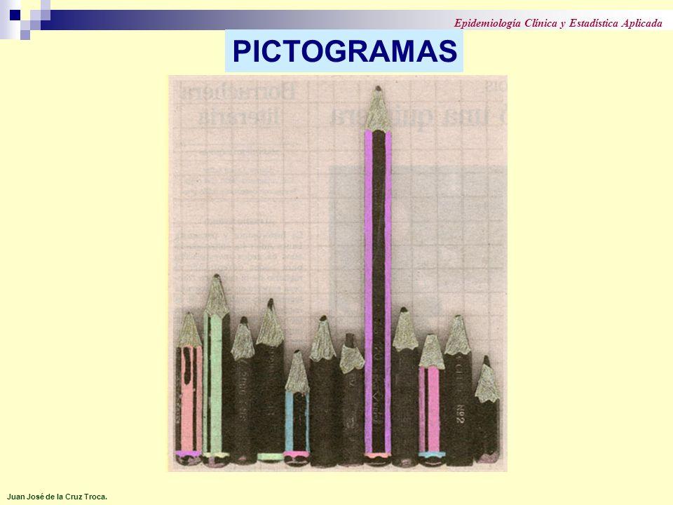 PICTOGRAMAS Epidemiología Clínica y Estadística Aplicada