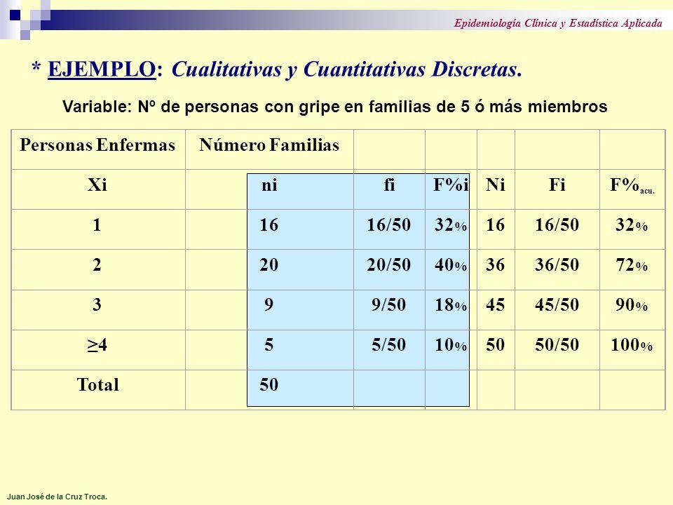 * EJEMPLO: Cualitativas y Cuantitativas Discretas.