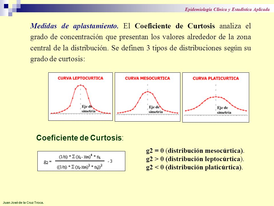 Coeficiente de Curtosis: