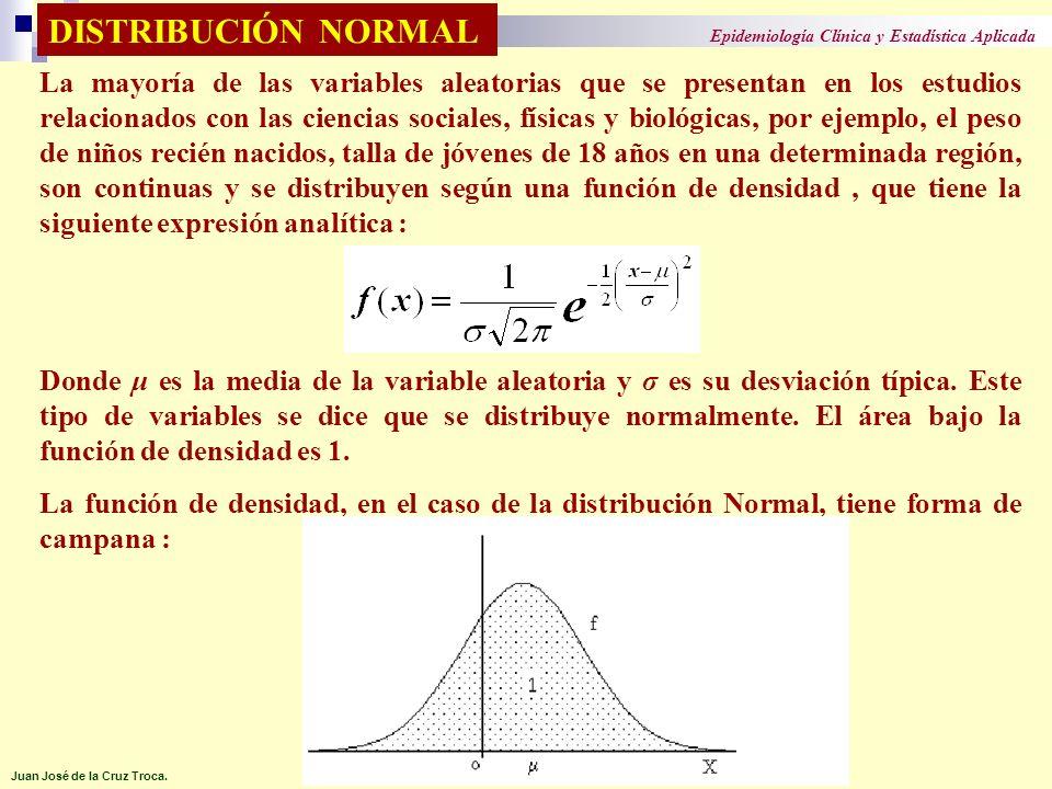 DISTRIBUCIÓN NORMAL Epidemiología Clínica y Estadística Aplicada.