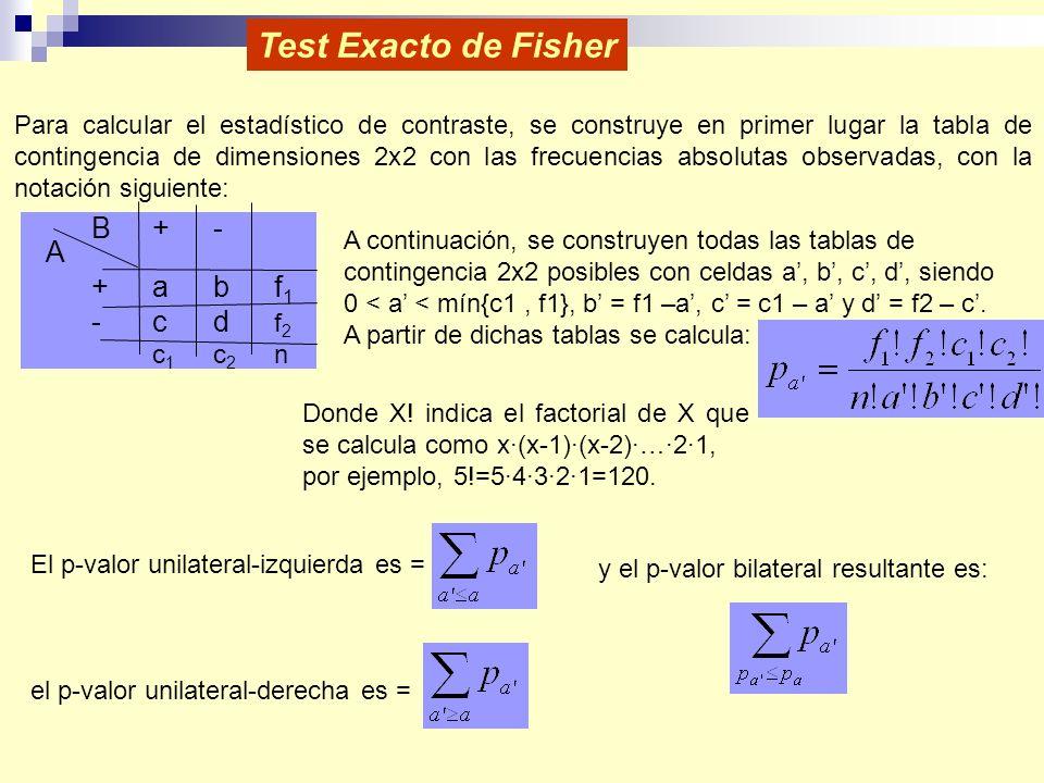 Test Exacto de Fisher B + - A + a b f1 - c d f2