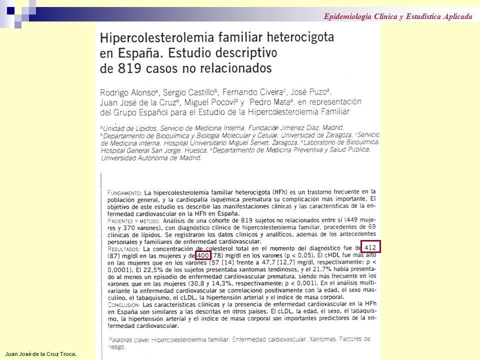 Epidemiología Clínica y Estadística Aplicada