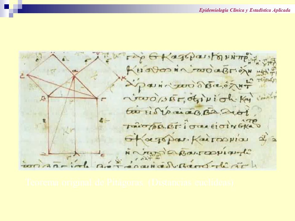 Teorema original de Pitágoras. (Distancias euclídeas)