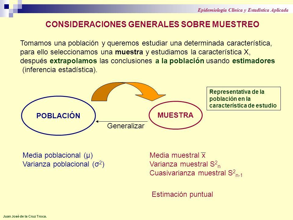 CONSIDERACIONES GENERALES SOBRE MUESTREO