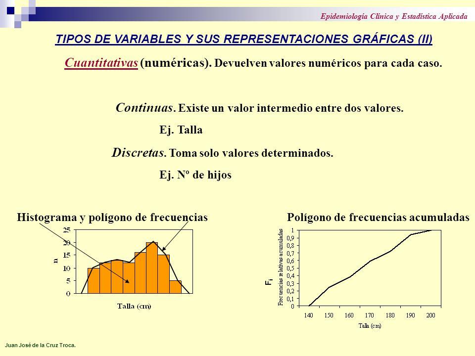TIPOS DE VARIABLES Y SUS REPRESENTACIONES GRÁFICAS (II)
