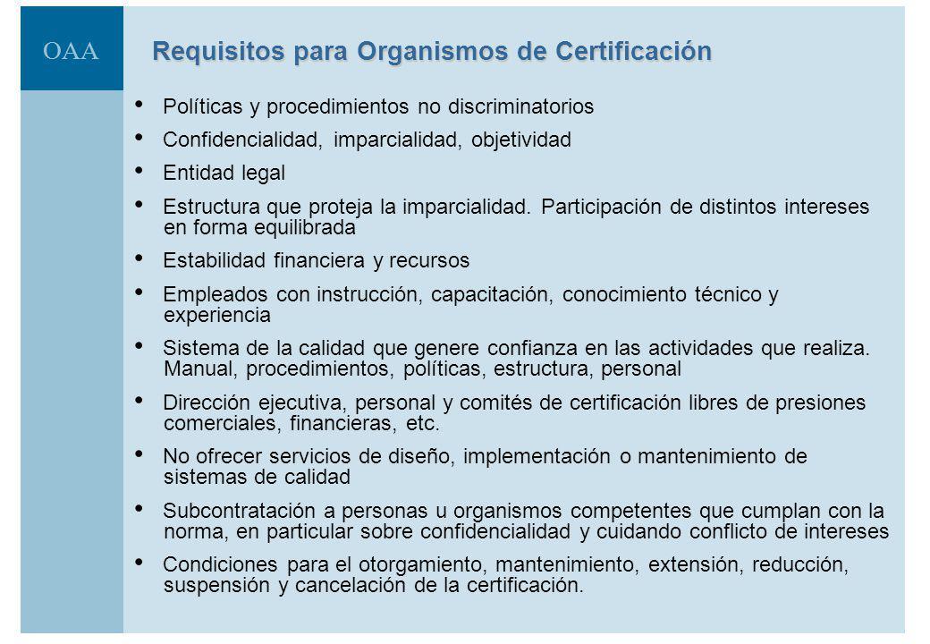 Requisitos para Organismos de Certificación