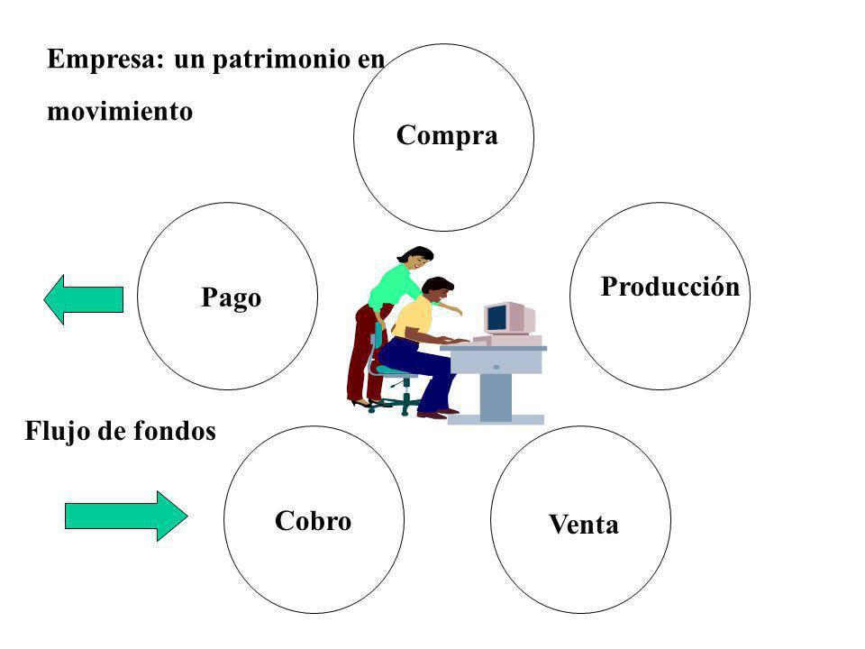 Empresa: un patrimonio en