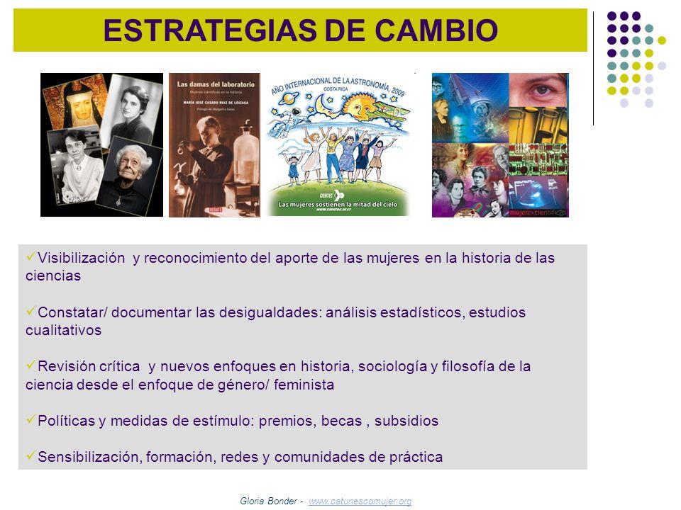 ESTRATEGIAS DE CAMBIO Visibilización y reconocimiento del aporte de las mujeres en la historia de las ciencias.