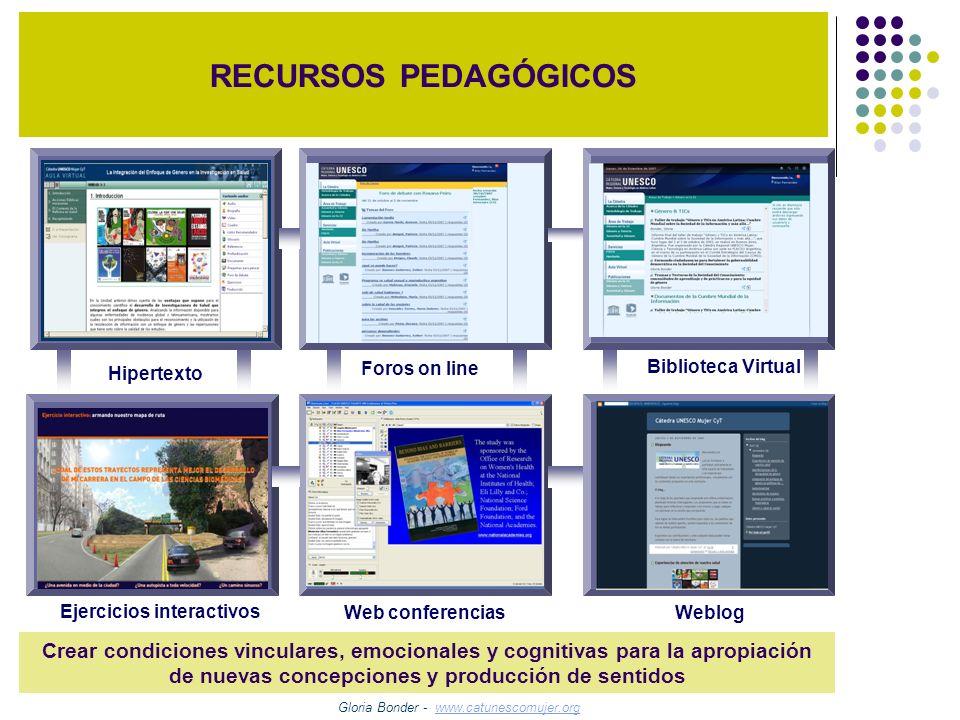 RECURSOS PEDAGÓGICOSHipertexto. Foros on line. Biblioteca Virtual. Ejercicios interactivos. Weblog.