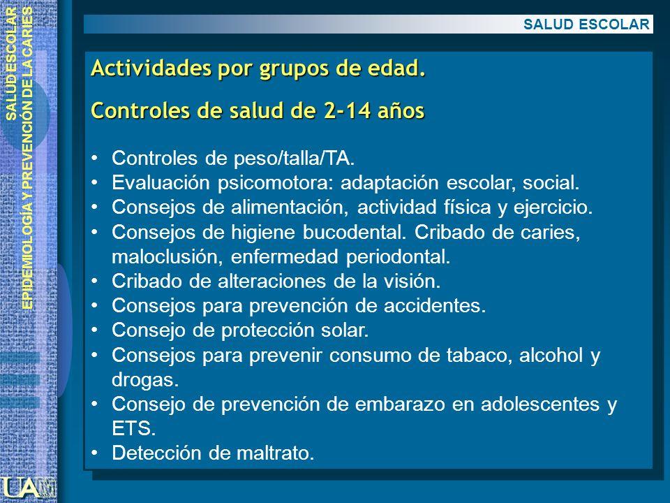 Actividades por grupos de edad. Controles de salud de 2-14 años