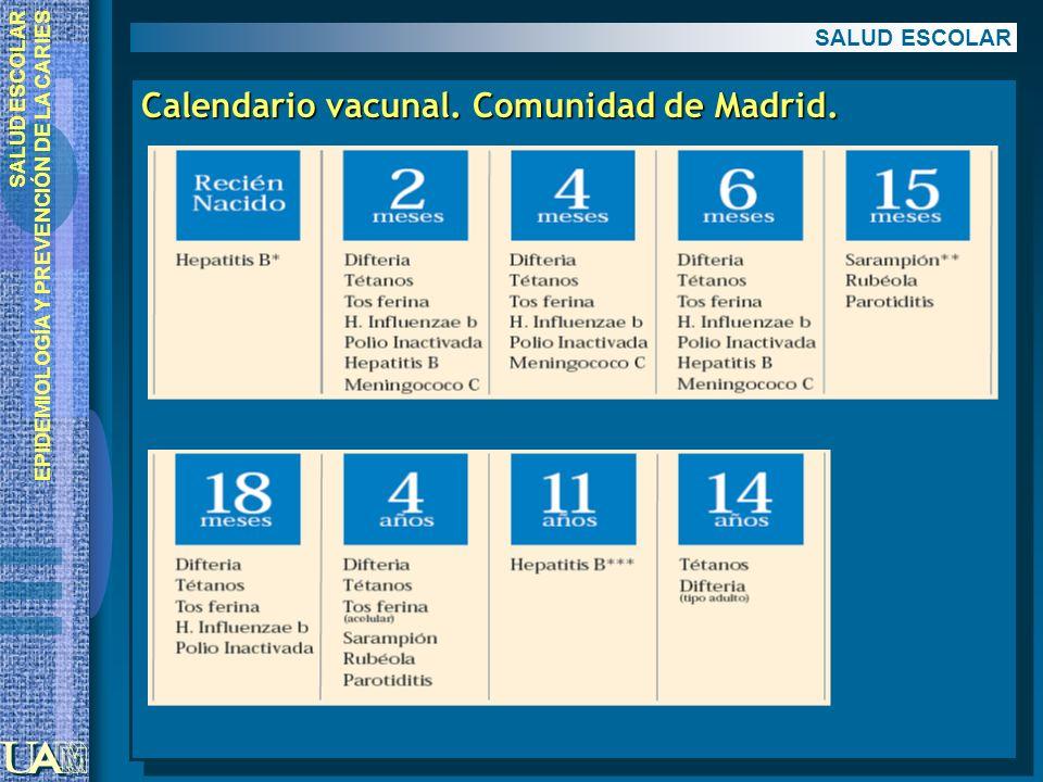 Calendario vacunal. Comunidad de Madrid.
