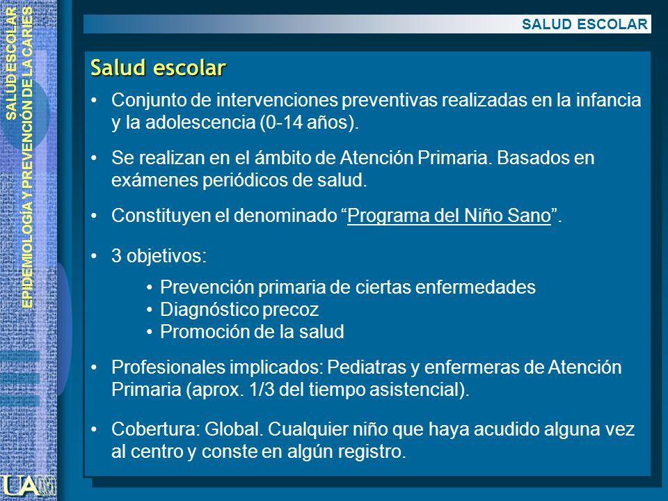 SALUD ESCOLAR Salud escolar. Conjunto de intervenciones preventivas realizadas en la infancia y la adolescencia (0-14 años).