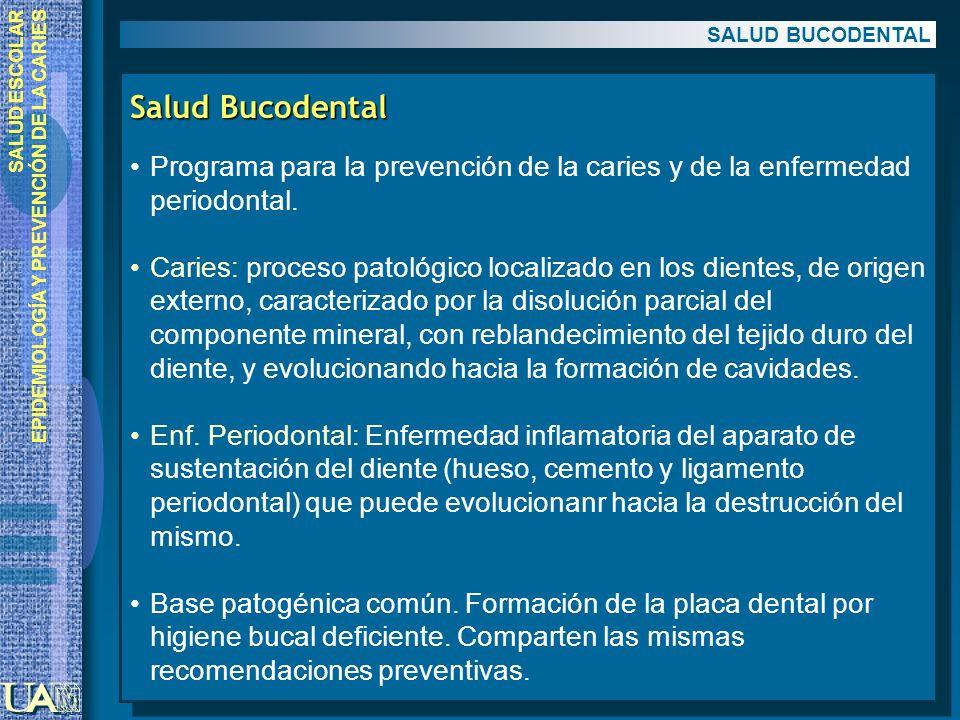 SALUD BUCODENTAL Salud Bucodental. Programa para la prevención de la caries y de la enfermedad periodontal.