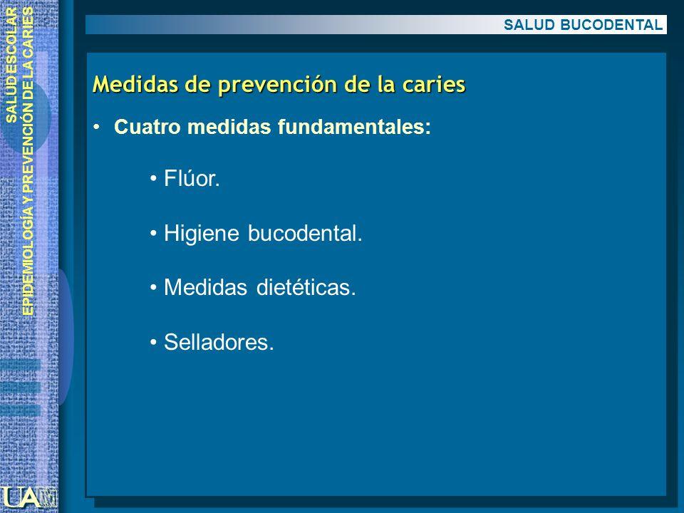 Medidas de prevención de la caries