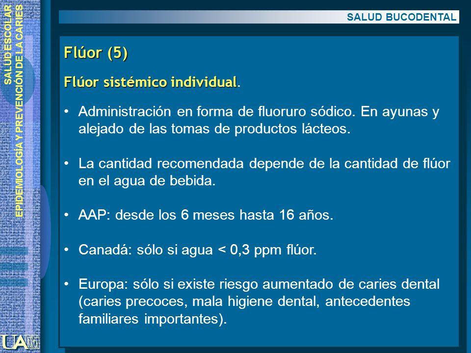 Flúor (5) Flúor sistémico individual.