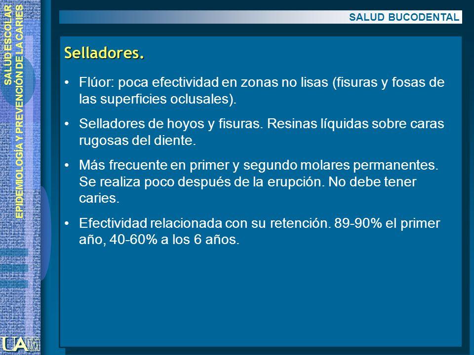 SALUD BUCODENTAL Selladores. Flúor: poca efectividad en zonas no lisas (fisuras y fosas de las superficies oclusales).