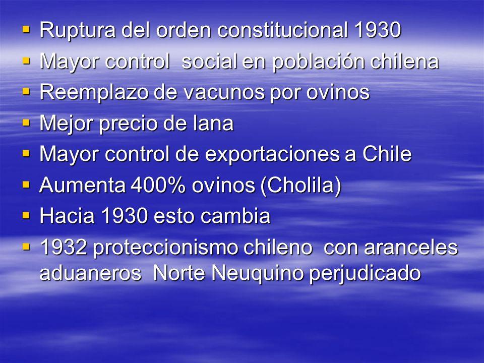 Ruptura del orden constitucional 1930