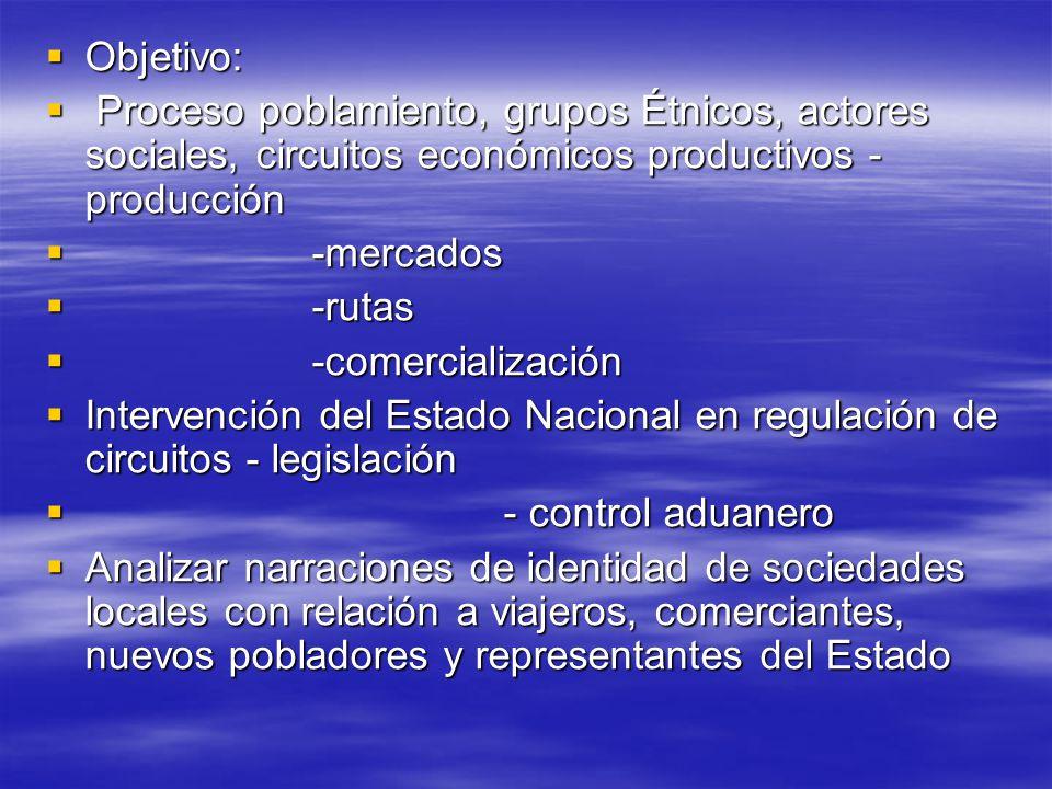 Objetivo: Proceso poblamiento, grupos Étnicos, actores sociales, circuitos económicos productivos -producción.