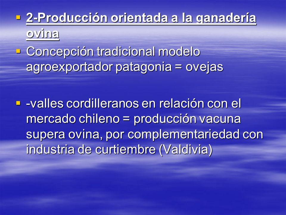 2-Producción orientada a la ganadería ovina