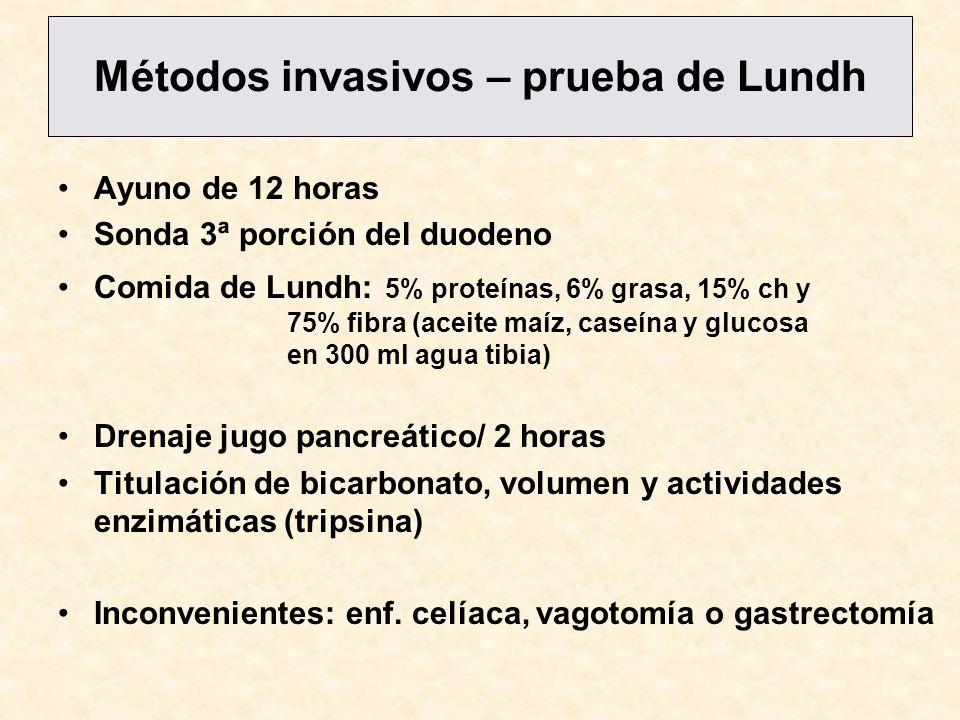 Métodos invasivos – prueba de Lundh