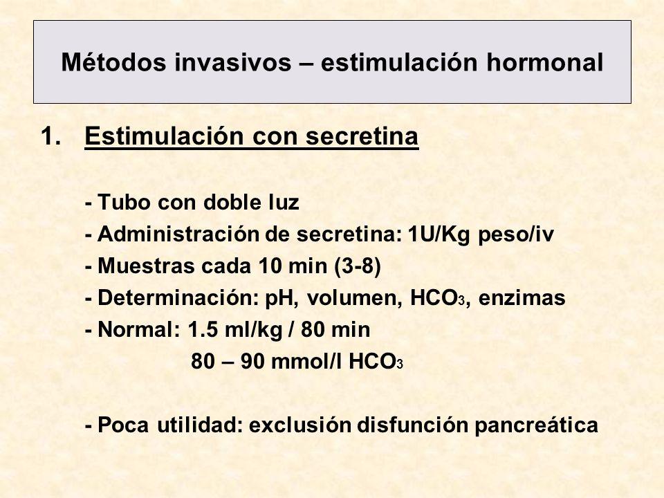 Métodos invasivos – estimulación hormonal