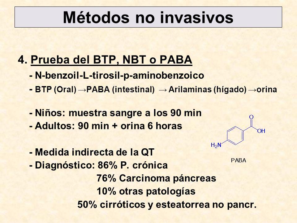 Métodos no invasivos 4. Prueba del BTP, NBT o PABA